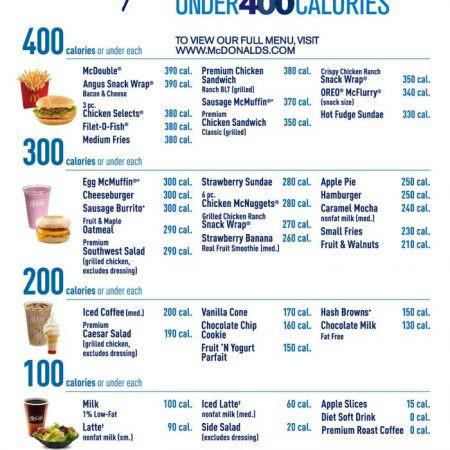mc-donalds-kalorientabelle