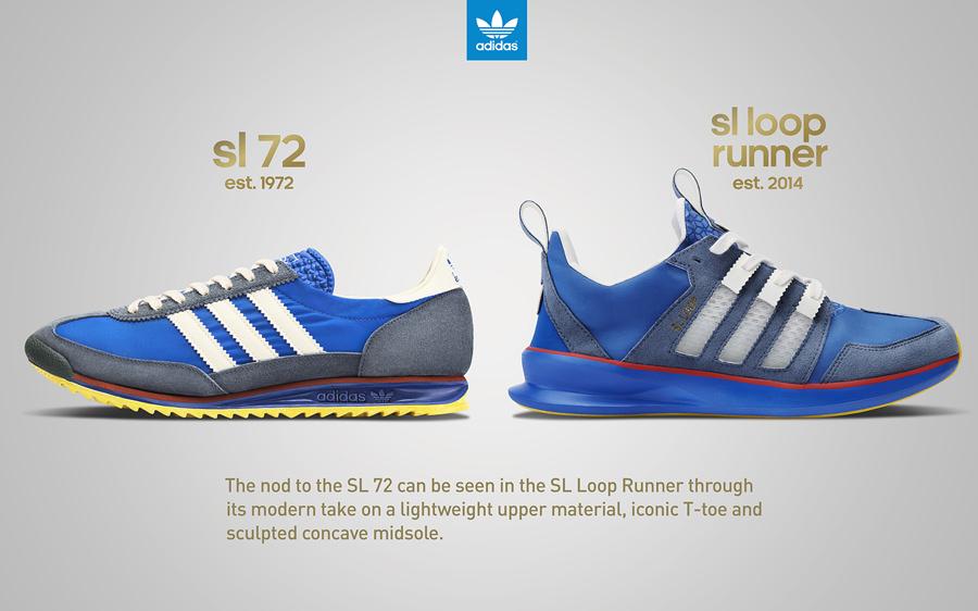 Adidas Sl Loop 72