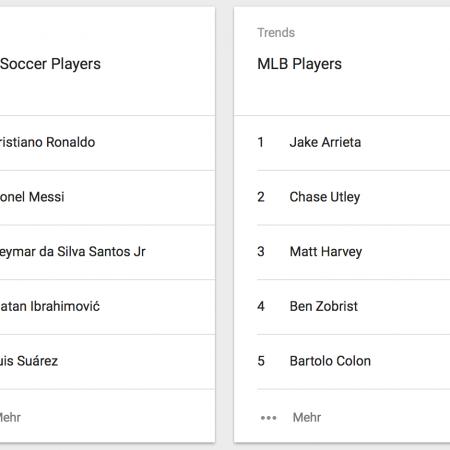 beliebteste-sportler-des-jahres-mannschaften-fussballer-google-2015