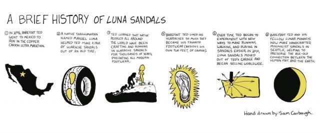 luna-history-sandals