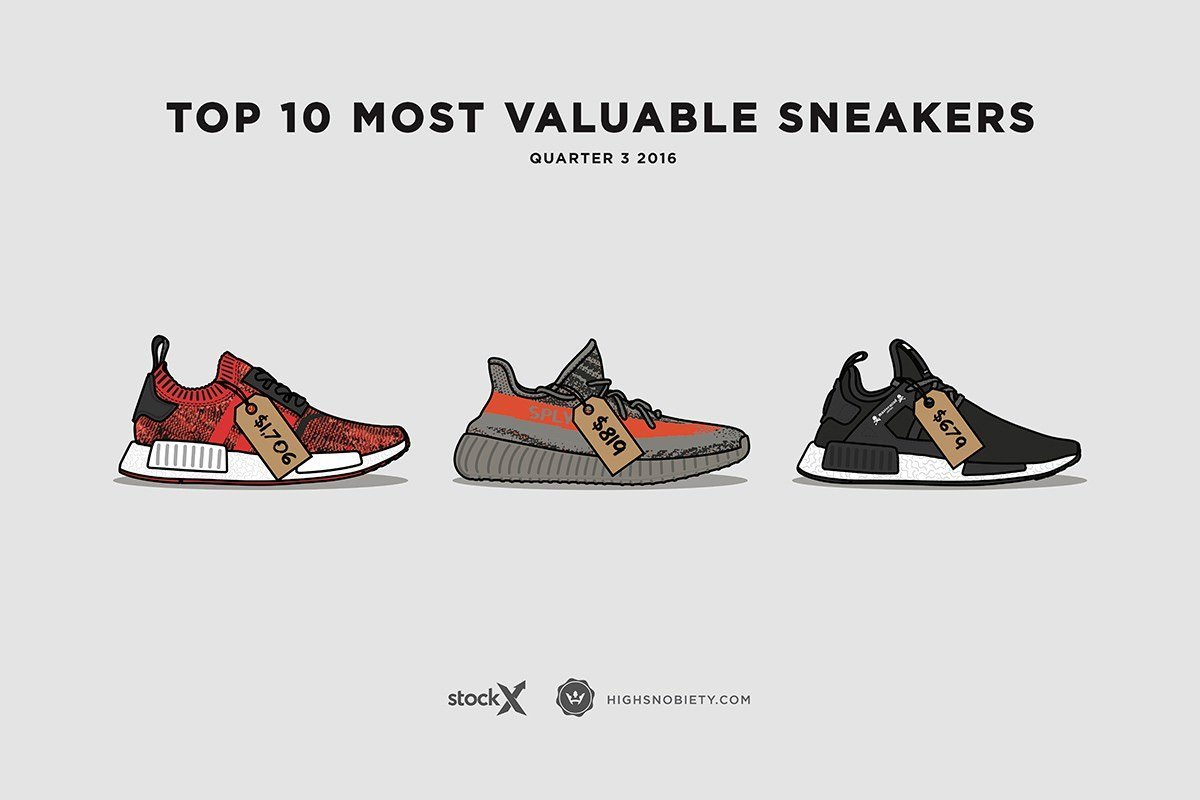 Top  Expensive Shoes Of Nike