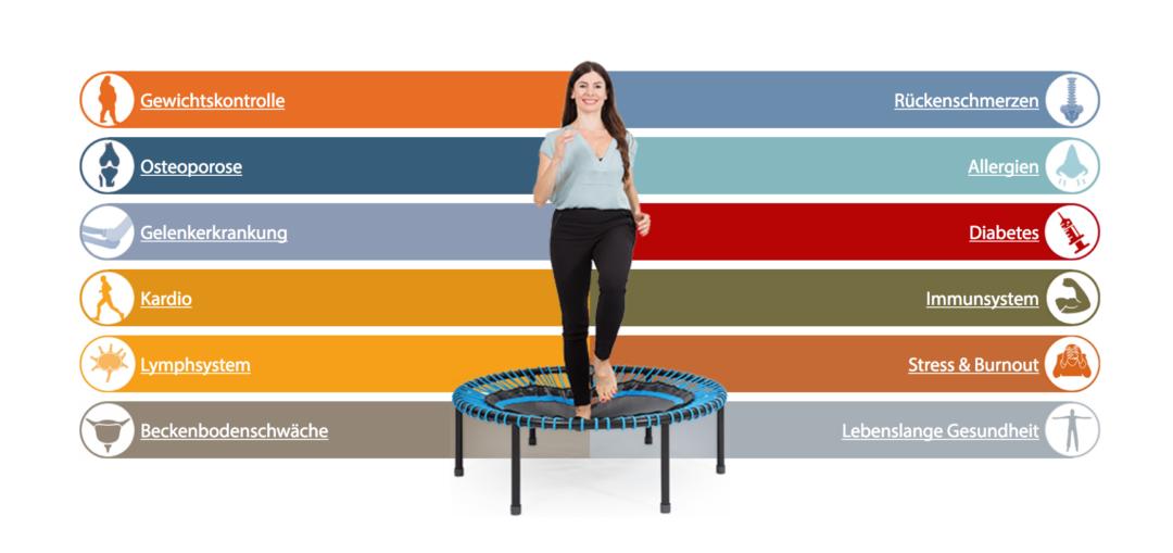 trampolin training - hilft das workout für anfänger beim abnehmen? - blog  übers laufen in berlin vom laufanfänger bis halb-marathon | sports-insider  sports-insider
