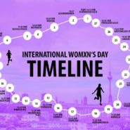 International Womens Day Run - 42km durch Berlin am Frauentag